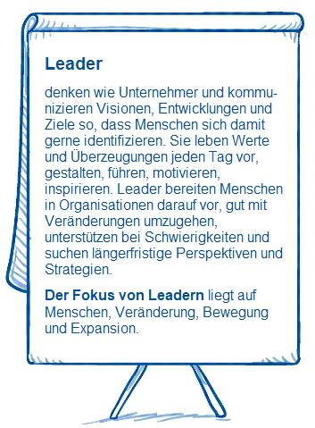 LI_Artikel_744_400_Leader_Definition