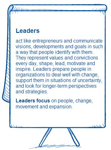 LI_Artikel_744_400_Leader_Definition_EN