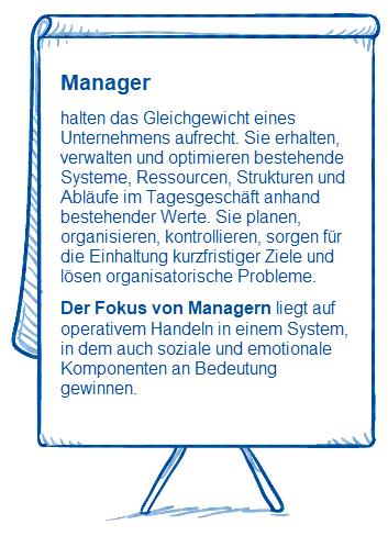 LI_Artikel_744_400_Manager_Definition