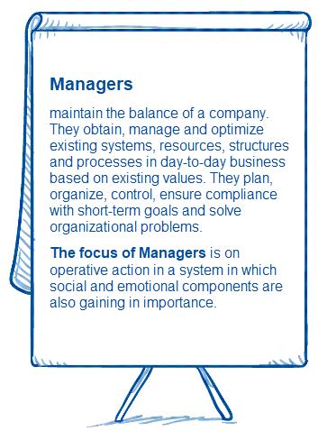 LI_Artikel_744_400_Manager_Definition_EN